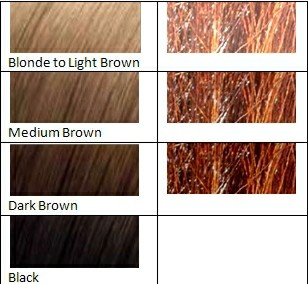 copper hair dye color chart