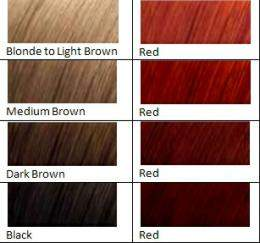 red color chart picture